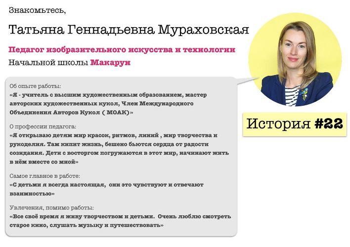 Педагог ИЗО Мураховская Т Г куклы из полимерной глины